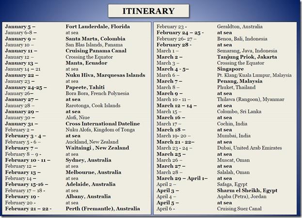 Intinerary1